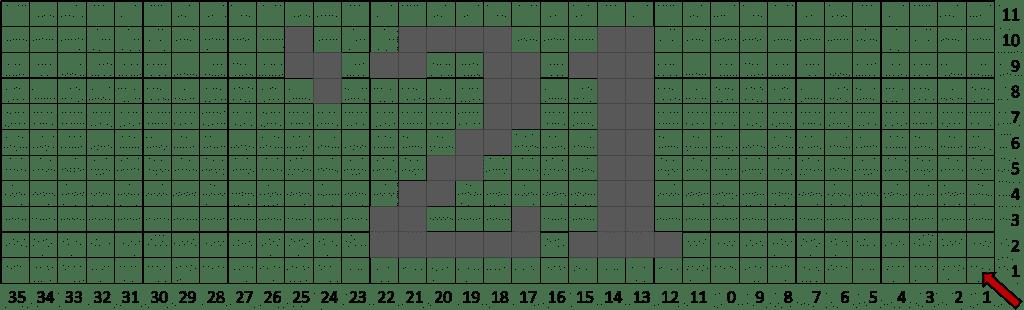 2021 graph 2