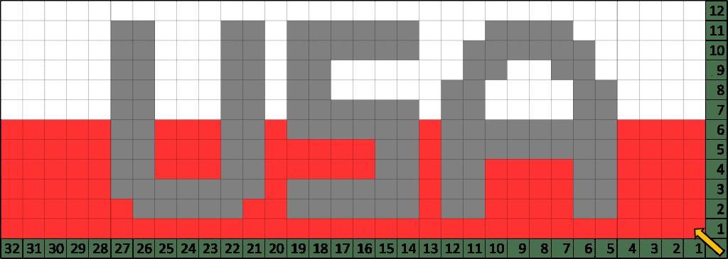 usa graph